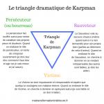 Le triangle dramatique : les jeux de pouvoirs dans les relations